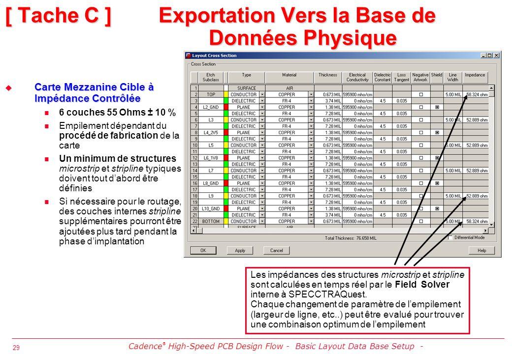 [ Tache C ] Exportation Vers la Base de Données Physique